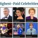 2018名人收入榜出炉 富比世:知名度变现成趋势