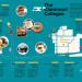 [漫遊大學城系列] The Claremont Colleges 周邊美食攻略地圖!