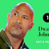 2020年全球最賺男演員 The Rock 奪冠 成龍第10名