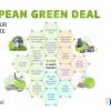 為了後代子孫 歐盟公布對抗氣候變遷大規模計畫