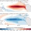 北半球迎嚴冬、南半球防乾旱 反聖嬰現象連兩年襲捲全球