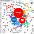 色情網站異軍突起…全球百大網站 臉書僅排第三
