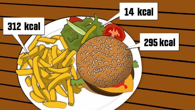 fettiges-essen-gewoehnlich-viele-kalorien-162639