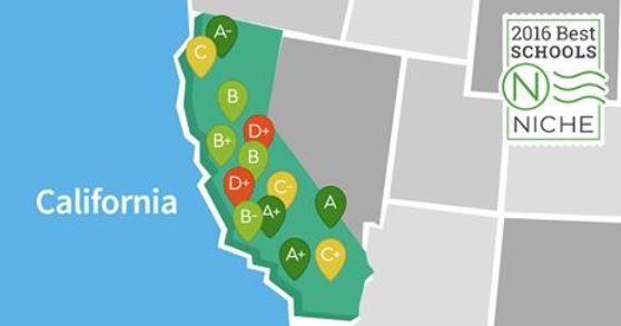 california-niche-2016-
