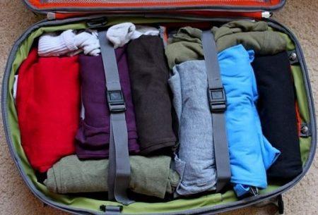 organized luggage 4 flight centre uk